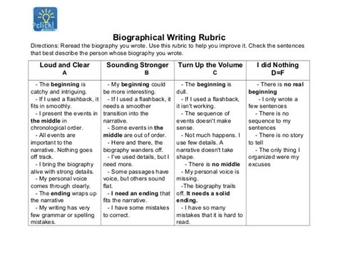 biography rubric biography essay rubrics free sle discussion essay