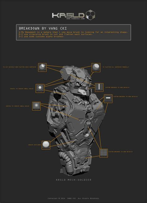 tutorial zbrush 293 best 3d model images on pinterest character design