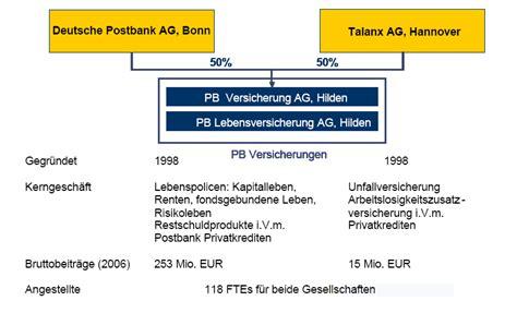 deutsche post bank post und telekommunikation postbank 2007 juli bis september
