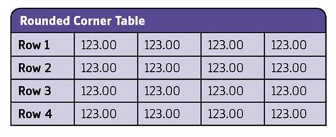 creating indesign tables 30 simple useful adobe indesign tutorials to enhance