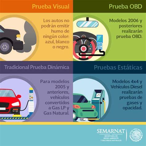tarifas de verificacion vehicular en el estado de mexico verificacion vehicular en el estado de mexico tenencia