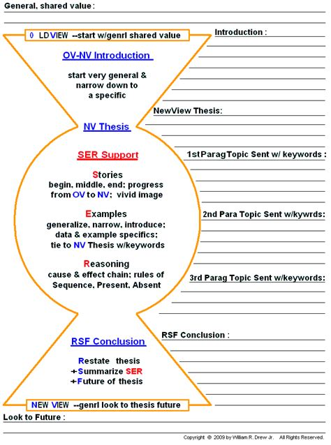 How to start an analysis essay example