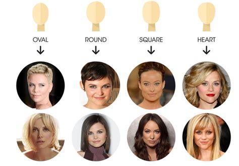 shaping hair around face hair contouring lily jackson hair makeup