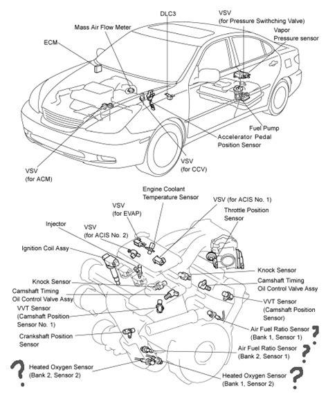 trac off light lexus 2002 lexus es300 vsc light decoratingspecial com