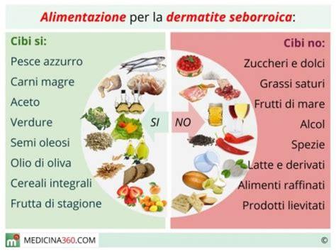 alimenti da evitare per il colesterolo e trigliceridi dieta per colesterolo alimenti da evitare e cibi