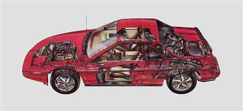 how do cars engines work 1986 pontiac fiero engine control custom widebody fiero with a 700 hp turbo 4g63 engine swap depot