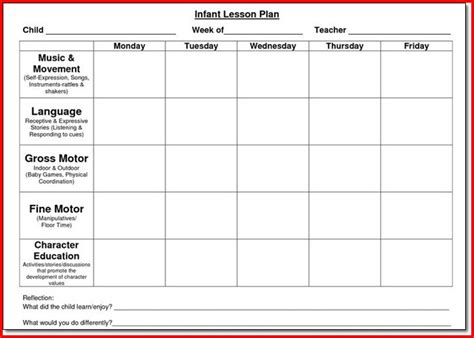 Sample Lesson Plan Template For Preschool   : Kristal
