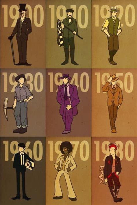guys hairstyles through the years evolution of 20th century men s fashion historic fashion