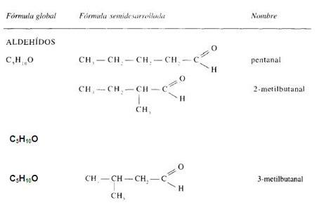 cadenas ramificadas de alcoholes nociones generales de la qu 237 mica org 225 nica p 225 gina 2