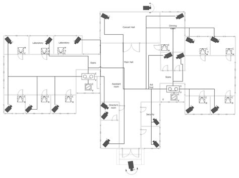 Visio Floor Plans Security And Access Plans Solution Conceptdraw Com