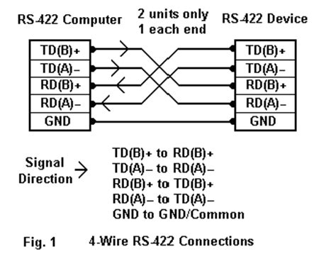 rj45 rs 422 wiring diagram find part diagram