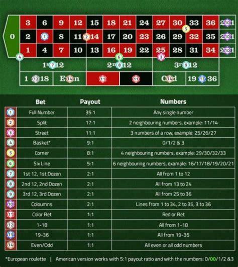 ruleta online reglas de la ruleta probabilidades y apexwallpapers ruleta online apuestas y probabilidades casinotop10