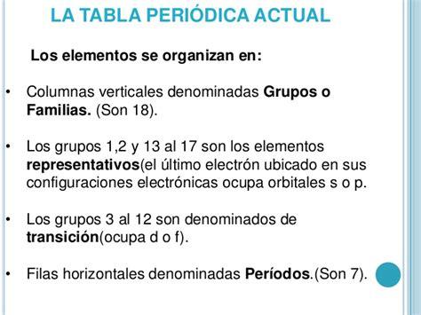 ac est n las tablas completas con los sueldos de los profesores propiedades de la tabla periodica