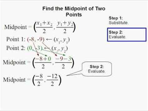 How To Find You In How To Find The Midpoint Of Two Points