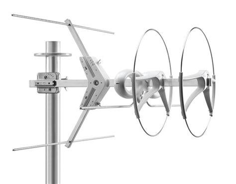 fracarro antena sigma v2 hd vhf dmtrade pl