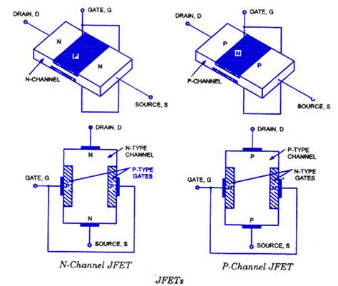 transistor fet autopolarizacion gt jfet junction field effect transistor today s circuits