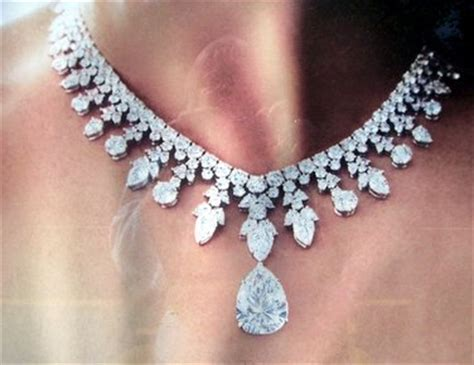 curvelearn analysis of the necklace for edexcel