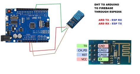 arduino code for dht11 dht11 data in arduino uno to firebase through esp8266