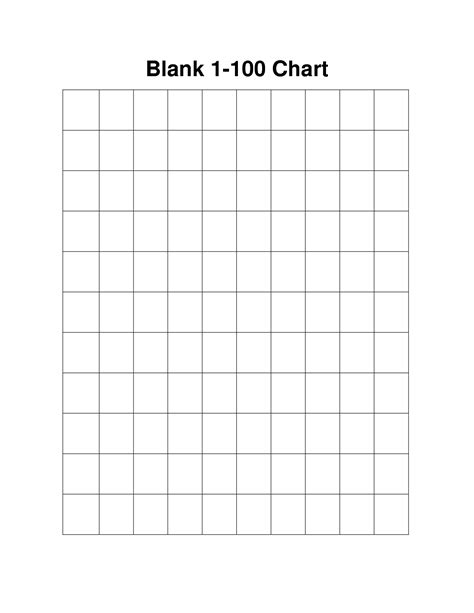 best photos of blank 100 chart printable blank 100