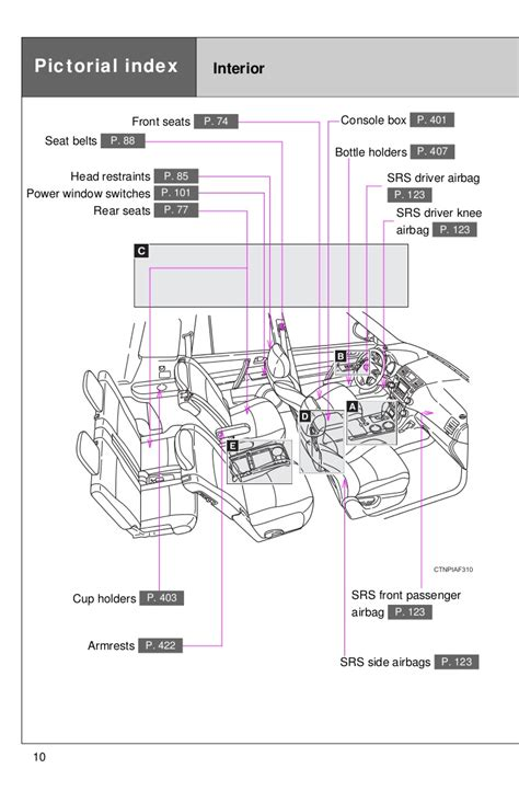 automotive wiring diagram practice image collections