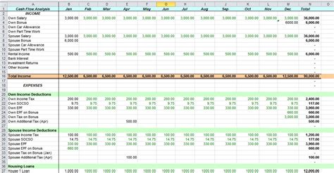 Monthly Flow Plan Spreadsheet by Personal Monthly Flow Template The Best Letter Sle