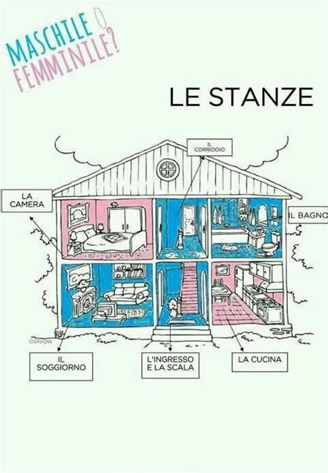 casa stanze parola italian language school le stanze in una casa in