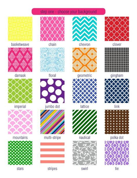 Pattern Names the world s catalog of ideas