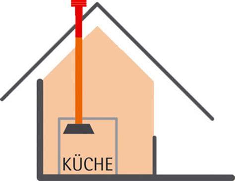 dunstabzug dach klimager 228 t auf dach klimaanlage und heizung