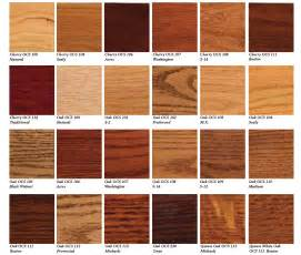 Cherry Mahogany Kitchen Cabinets - image gallery maple stain