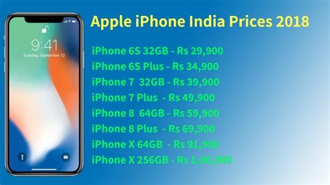 apple cuts prices  iphone  iphone   iphone