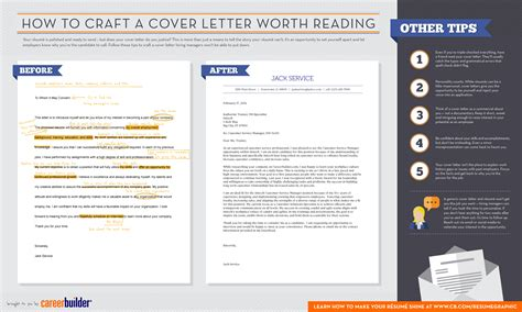 infographic how to craft a cover letter worth reading