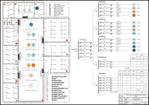 layout perusahaan garmen contoh layout pabrik makanan contoh layout sebuah pabrik