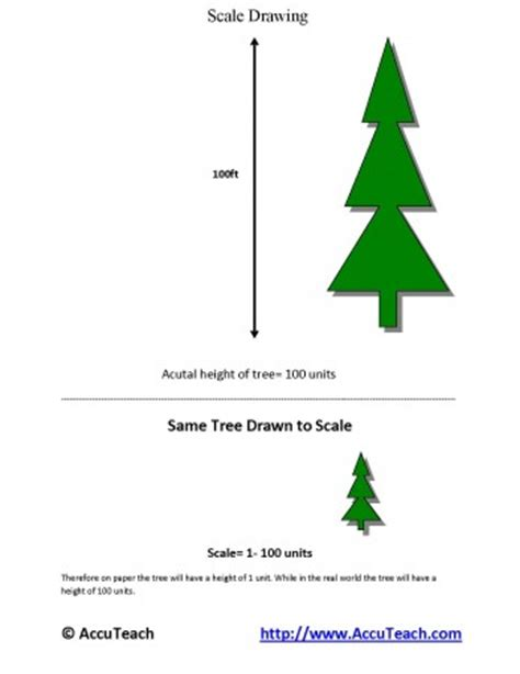 create scale drawings math scale drawing problems worksheets scale drawings7th
