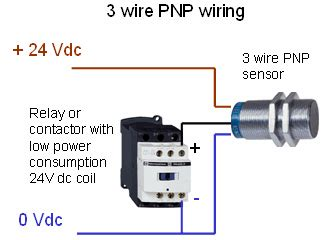 Alarm Pnp what is the difference between pnp and npn when describing 3 wire connection of a sensor faqs