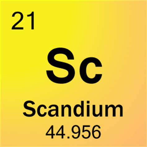 Scandium Periodic Table by 21 Scandium Element Cell Science Notes And Projects