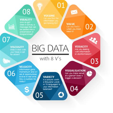 big data big business how to win with a big data strategy in the ai and machine learning age books big data technology with 8 v 180 s m brain market media