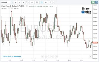 grafici a candela grafici di borsa trading