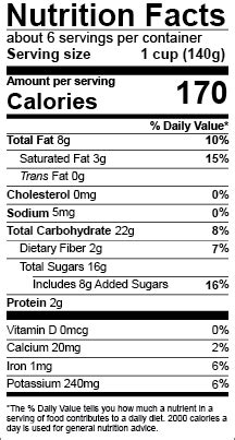 Us Nutrition Facts Label Food Labeling Software Esha Research Fda Nutrition Label Template