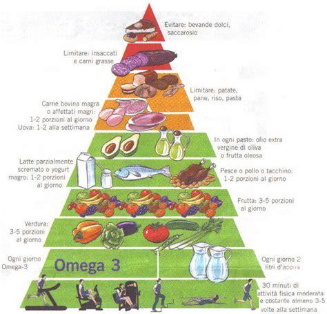 alimenti dieta a zona speciale quot prova costume quot le diete a confronto la dieta a