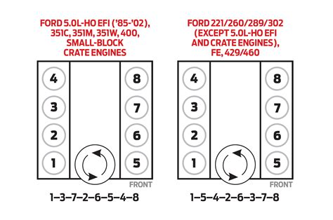 ford 5 0 firing order ford 351w firing order autos post