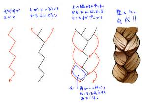 how to do doodle braids cabout nintala how to draw braids by turn a god bless
