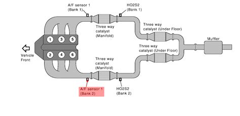 Fuel System Monitor Bank 2 2001 Nissan Maxima Bank 1 Sensor 2 Location 2001 Free