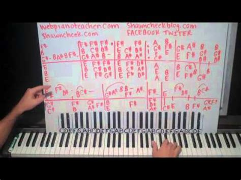How To Play Sinking On Piano by How To Play Blessings By Story On The Piano Shawn