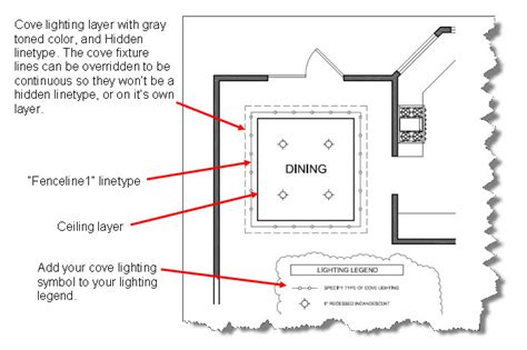 Autocad Floor Plan Tutorial by How To Autocad Cove Lighting Drawing Cad Lighting