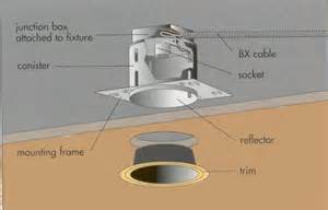 How To Install Recessed Lighting by How To Amp Repair Learn How To Install Recessed Lighting