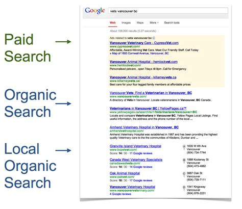 Paid Search Paid Search Vs Organic Search Insights Relentless Technology