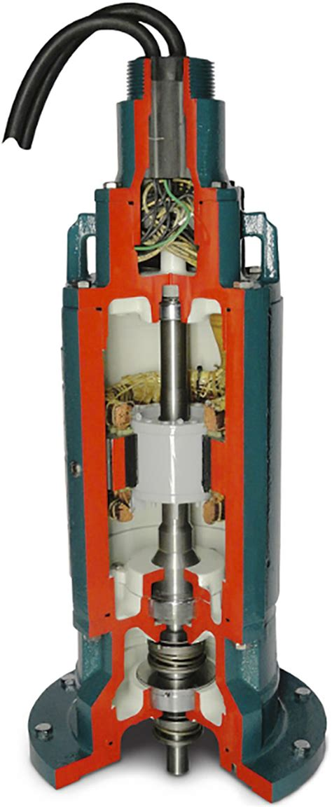 Submersible Inoto the differences between submersible immersible motors