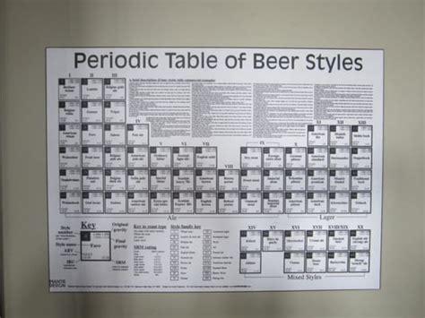 periodic table of styles periodic table of styles yelp
