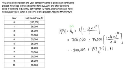 Net Present Value Mba Math by Net Present Value Npv Exle Problem