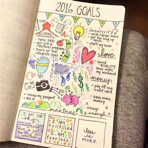 design thinking journal articles le bullet journal le cahier